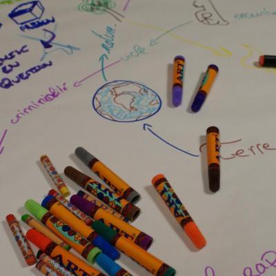 Mind Mapping Mots/Graphisme en Atelier Ado